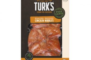 Turk's Poultry Farm in nibbles recall