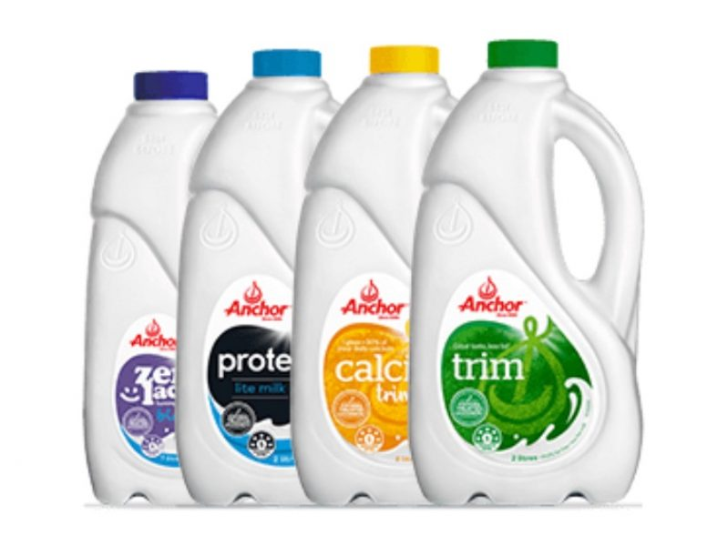 A closer look: Ingredients dip but Covid drives Fonterra's consumer brands